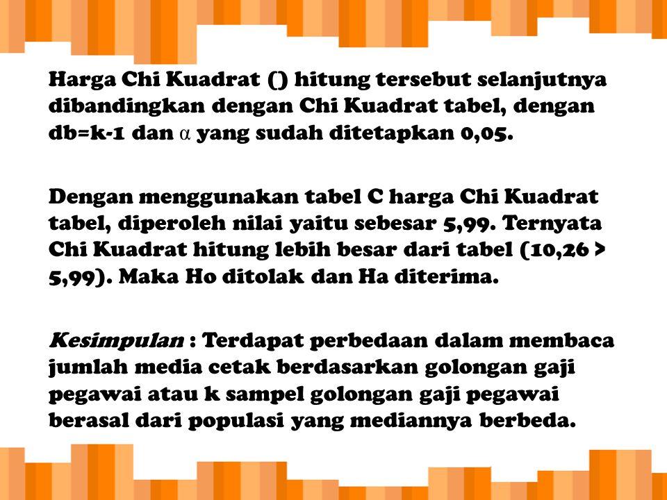 Harga Chi Kuadrat () hitung tersebut selanjutnya dibandingkan dengan Chi Kuadrat tabel, dengan db=k-1 dan α yang sudah ditetapkan 0,05. Dengan menggun