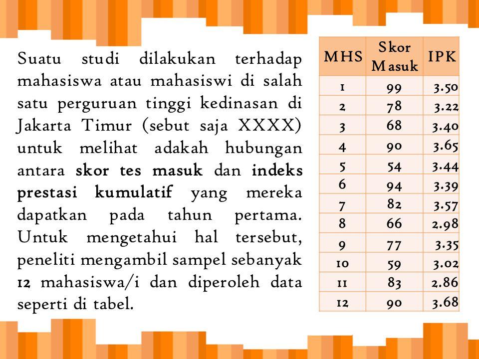 Suatu studi dilakukan terhadap mahasiswa atau mahasiswi di salah satu perguruan tinggi kedinasan di Jakarta Timur (sebut saja XXXX) untuk melihat adak