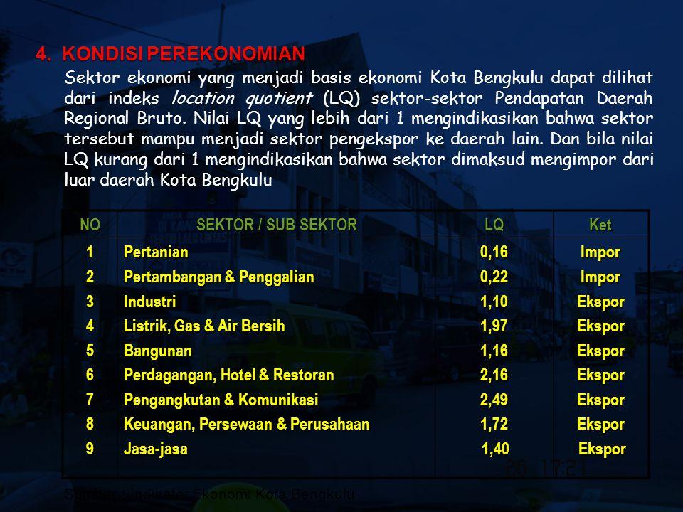 3.KONDISI DEMOGRAFIS No Nama Kecamatan Jumlah Penduduk Laki-lakiPerempuanJumlah 1.Gading Cempaka39.46839.29978.767 2.Teluk Segara11.71412.28423.998 3.