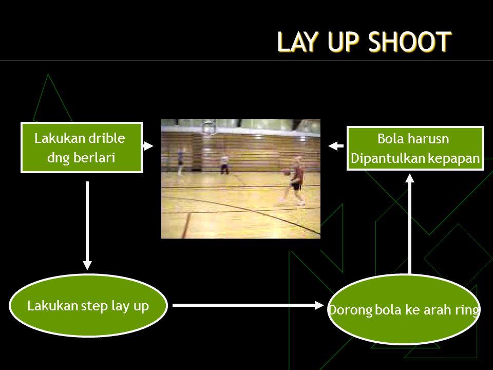 LAY UP SHOOT Lakukan drible dng berlari Lakukan step lay up Dorong bola ke arah ring Bola harusn Dipantulkan kepapan
