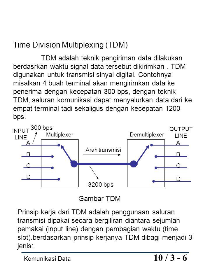 Komunikasi Data 10 / 3 - 6 Time Division Multiplexing (TDM) TDM adalah teknik pengiriman data dilakukan berdasrkan waktu signal data tersebut dikirimk