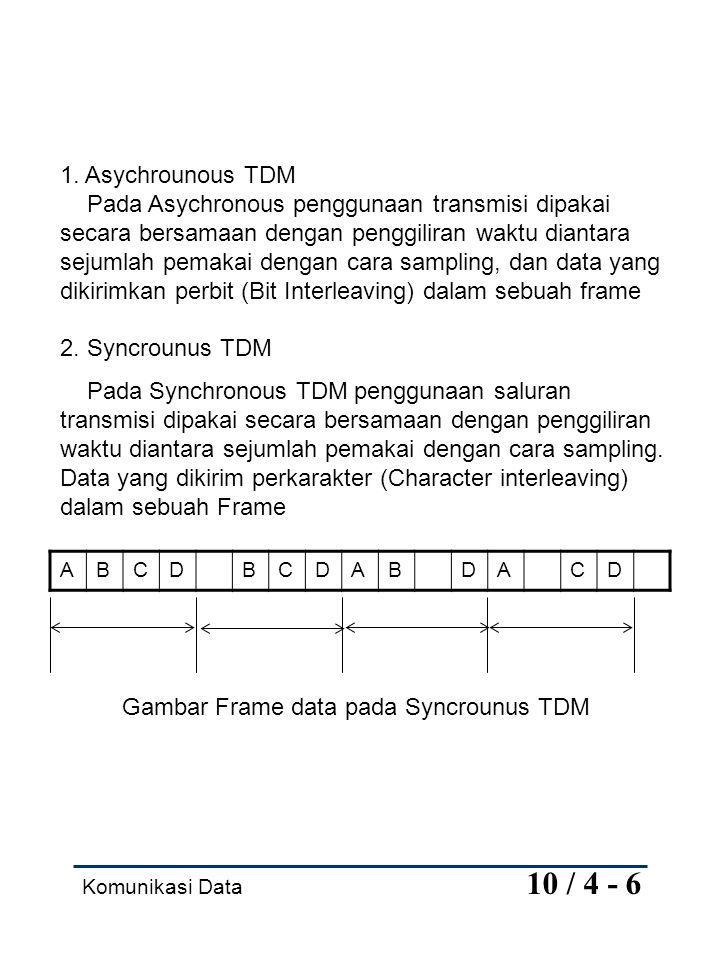 Komunikasi Data 10 / 4 - 6 1. Asychrounous TDM Pada Asychronous penggunaan transmisi dipakai secara bersamaan dengan penggiliran waktu diantara sejuml