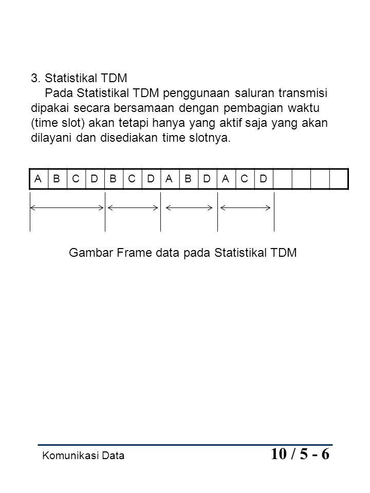 Komunikasi Data 10 / 5 - 6 3. Statistikal TDM Pada Statistikal TDM penggunaan saluran transmisi dipakai secara bersamaan dengan pembagian waktu (time