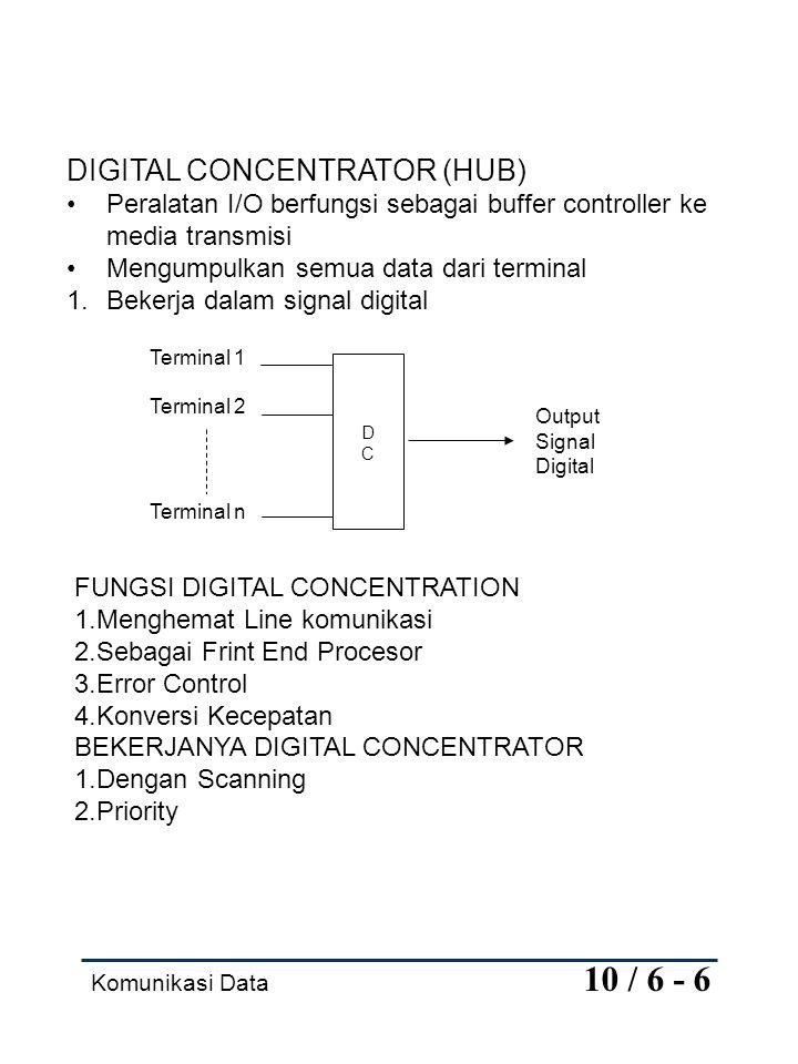 Komunikasi Data 10 / 6 - 6 DIGITAL CONCENTRATOR (HUB) Peralatan I/O berfungsi sebagai buffer controller ke media transmisi Mengumpulkan semua data dar