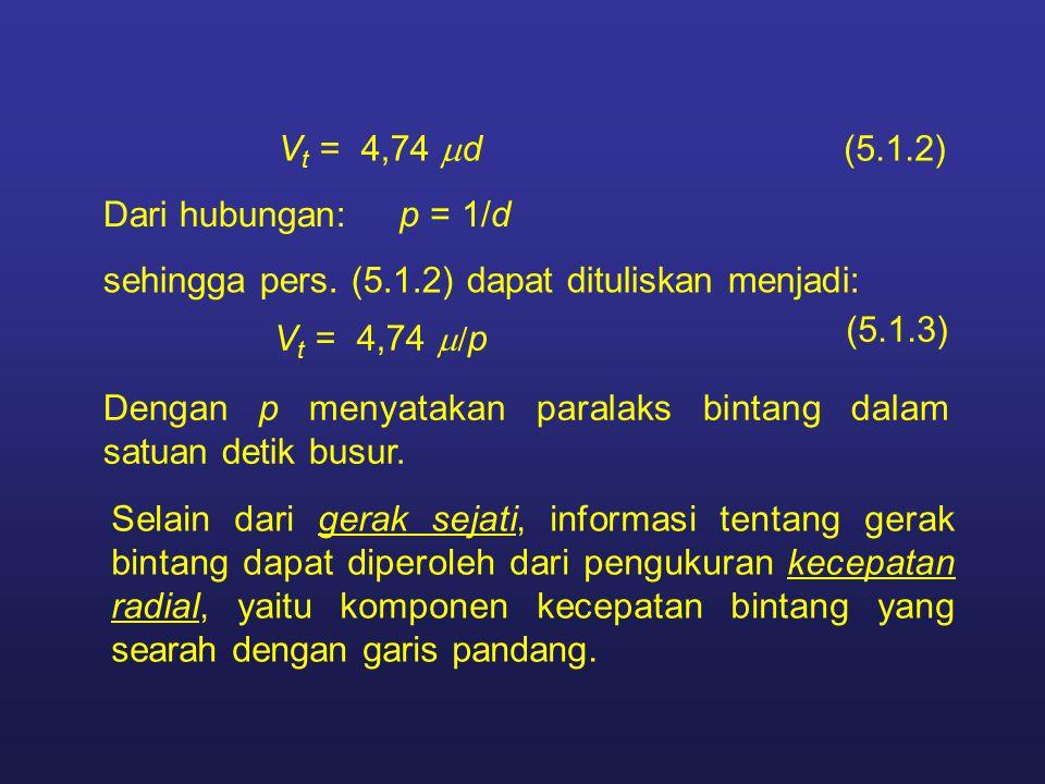 V t = 4,74  d V t = 4,74  / p Dengan p menyatakan paralaks bintang dalam satuan detik busur. (5.1.2) (5.1.3) Selain dari gerak sejati, informasi ten