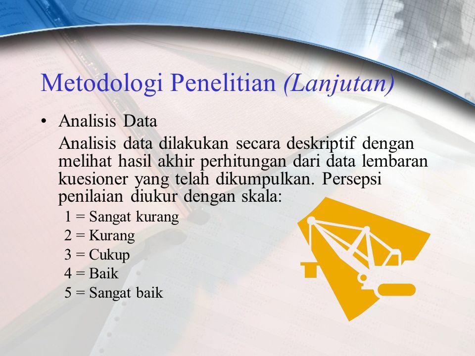 Metodologi Penelitian (Lanjutan) Analisis Data Analisis data dilakukan secara deskriptif dengan melihat hasil akhir perhitungan dari data lembaran kuesioner yang telah dikumpulkan.