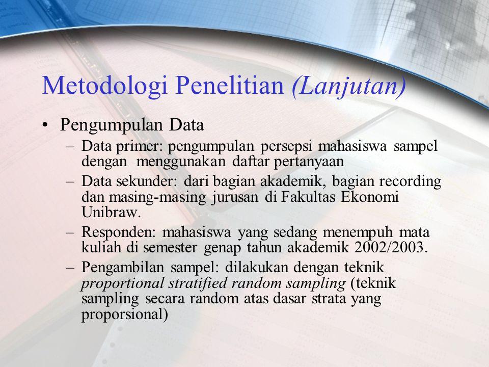 Metodologi Penelitian (Lanjutan) Pengumpulan Data –Data primer: pengumpulan persepsi mahasiswa sampel dengan menggunakan daftar pertanyaan –Data sekunder: dari bagian akademik, bagian recording dan masing-masing jurusan di Fakultas Ekonomi Unibraw.
