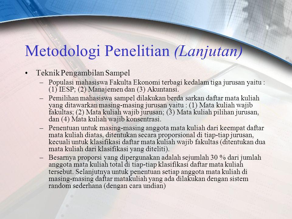 Metodologi Penelitian (Lanjutan) Teknik Pengambilan Sampel –Populasi mahasiswa Fakulta Ekonomi terbagi kedalam tiga jurusan yaitu : (1) IESP; (2) Manajemen dan (3) Akuntansi.