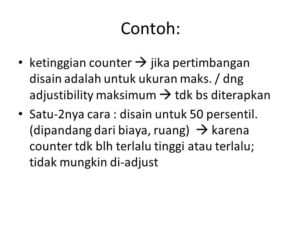 Contoh: ketinggian counter  jika pertimbangan disain adalah untuk ukuran maks.