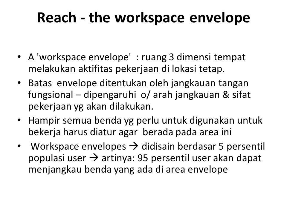 Reach - the workspace envelope A workspace envelope : ruang 3 dimensi tempat melakukan aktifitas pekerjaan di lokasi tetap.