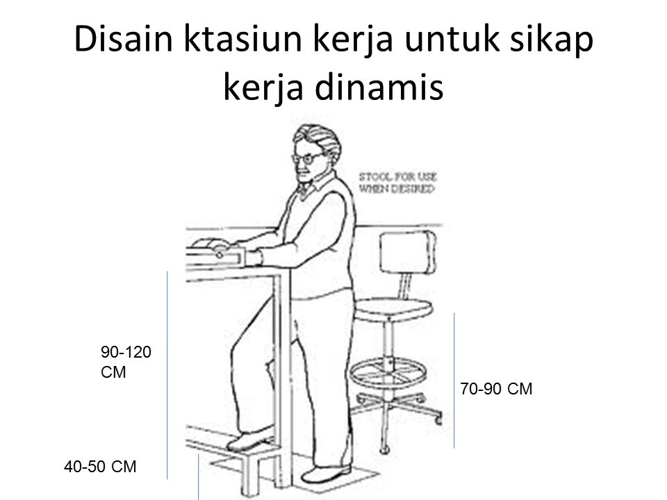 Disain ktasiun kerja untuk sikap kerja dinamis 90-120 CM 70-90 CM 40-50 CM