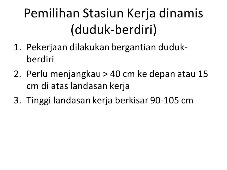Pemilihan Stasiun Kerja dinamis (duduk-berdiri) 1.Pekerjaan dilakukan bergantian duduk- berdiri 2.Perlu menjangkau > 40 cm ke depan atau 15 cm di atas landasan kerja 3.Tinggi landasan kerja berkisar 90-105 cm