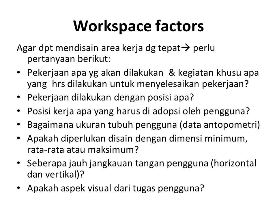 Workspace factors Agar dpt mendisain area kerja dg tepat  perlu pertanyaan berikut: Pekerjaan apa yg akan dilakukan & kegiatan khusu apa yang hrs dilakukan untuk menyelesaikan pekerjaan.
