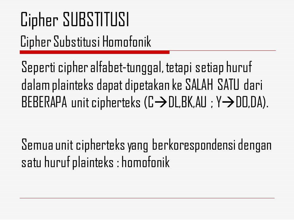 Seperti cipher alfabet-tunggal, tetapi setiap huruf dalam plainteks dapat dipetakan ke SALAH SATU dari BEBERAPA unit cipherteks (C  DL,BK,AU ; Y  DO