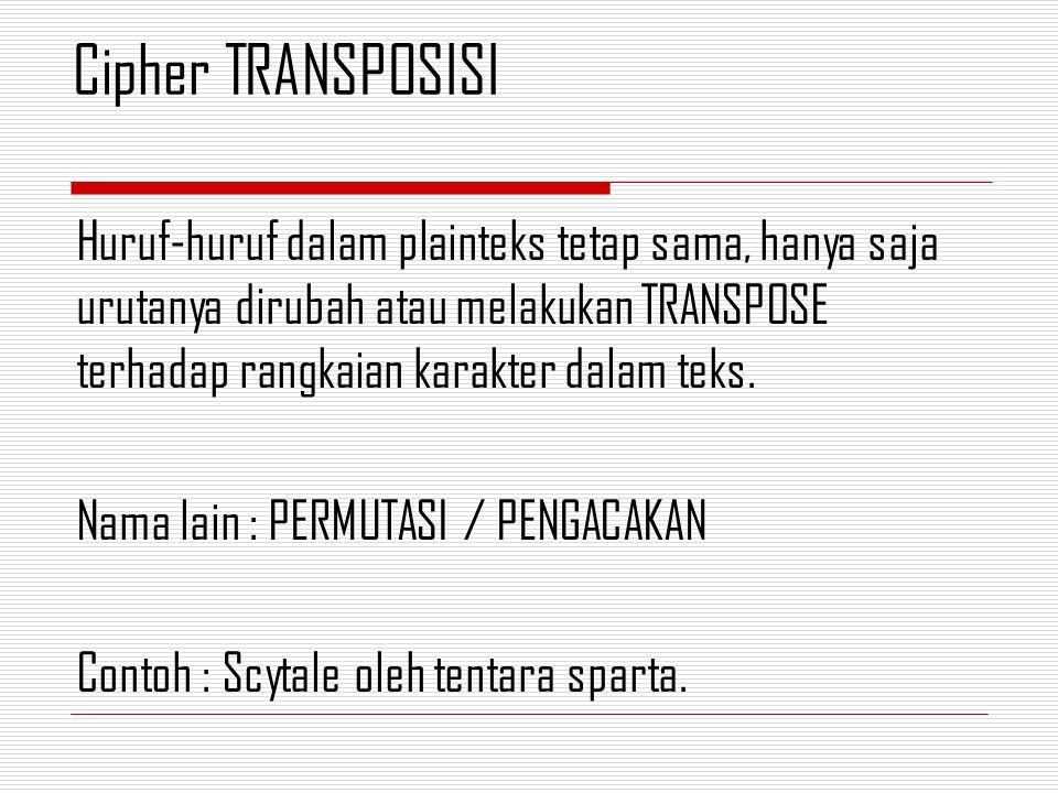 Huruf-huruf dalam plainteks tetap sama, hanya saja urutanya dirubah atau melakukan TRANSPOSE terhadap rangkaian karakter dalam teks. Nama lain : PERMU