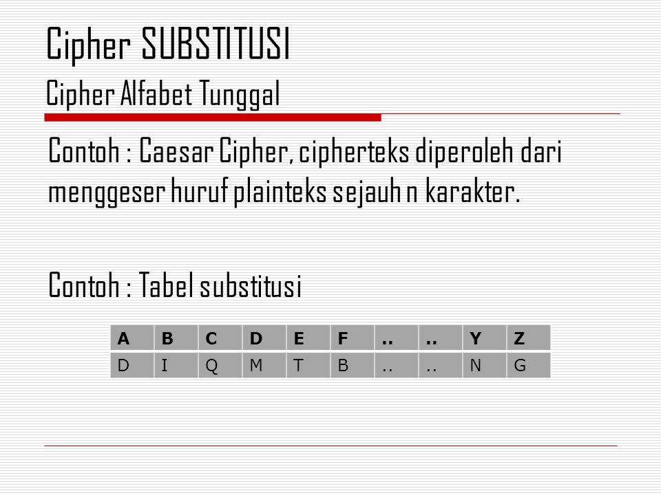 Contoh : Caesar Cipher, cipherteks diperoleh dari menggeser huruf plainteks sejauh n karakter. Contoh : Tabel substitusi Cipher Alfabet Tunggal Cipher
