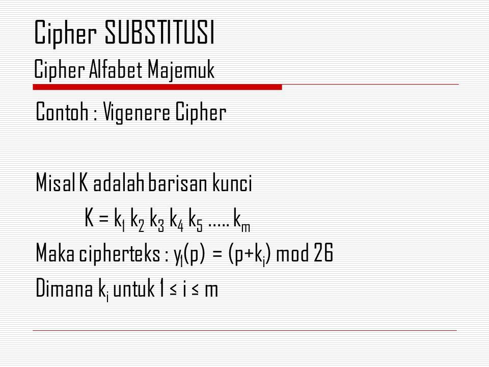 Contoh : Vigenere Cipher Misal K adalah barisan kunci K = k 1 k 2 k 3 k 4 k 5..... k m Maka cipherteks : y 1 (p) = (p+k i ) mod 26 Dimana k i untuk 1