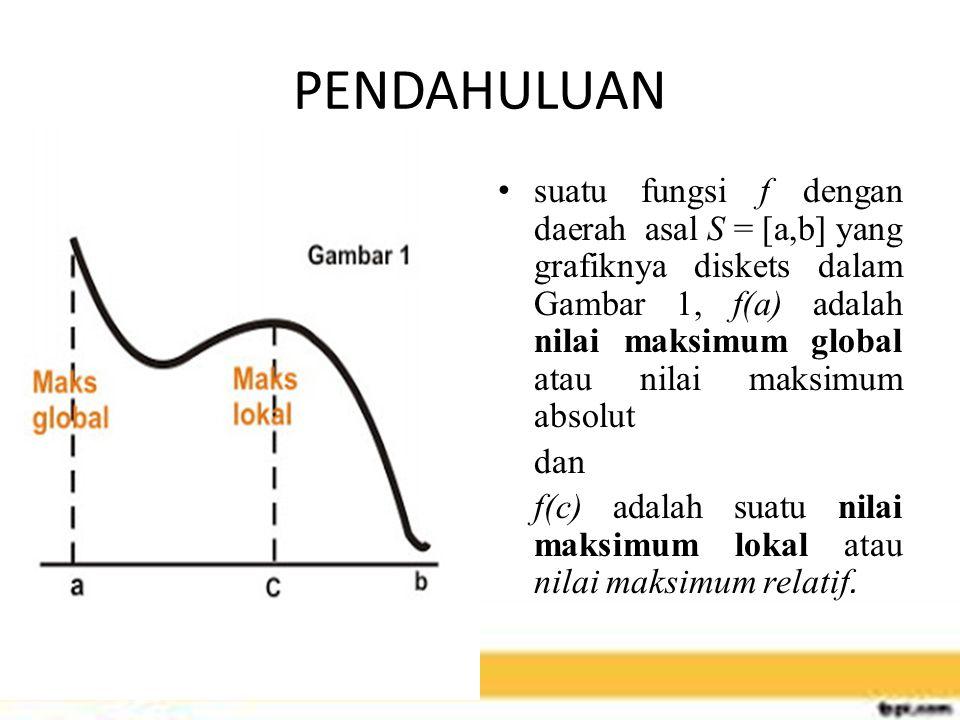 PENDAHULUAN suatu fungsi f dengan daerah asal S = [a,b] yang grafiknya diskets dalam Gambar 1, f(a) adalah nilai maksimum global atau nilai maksimum absolut dan f(c) adalah suatu nilai maksimum lokal atau nilai maksimum relatif.
