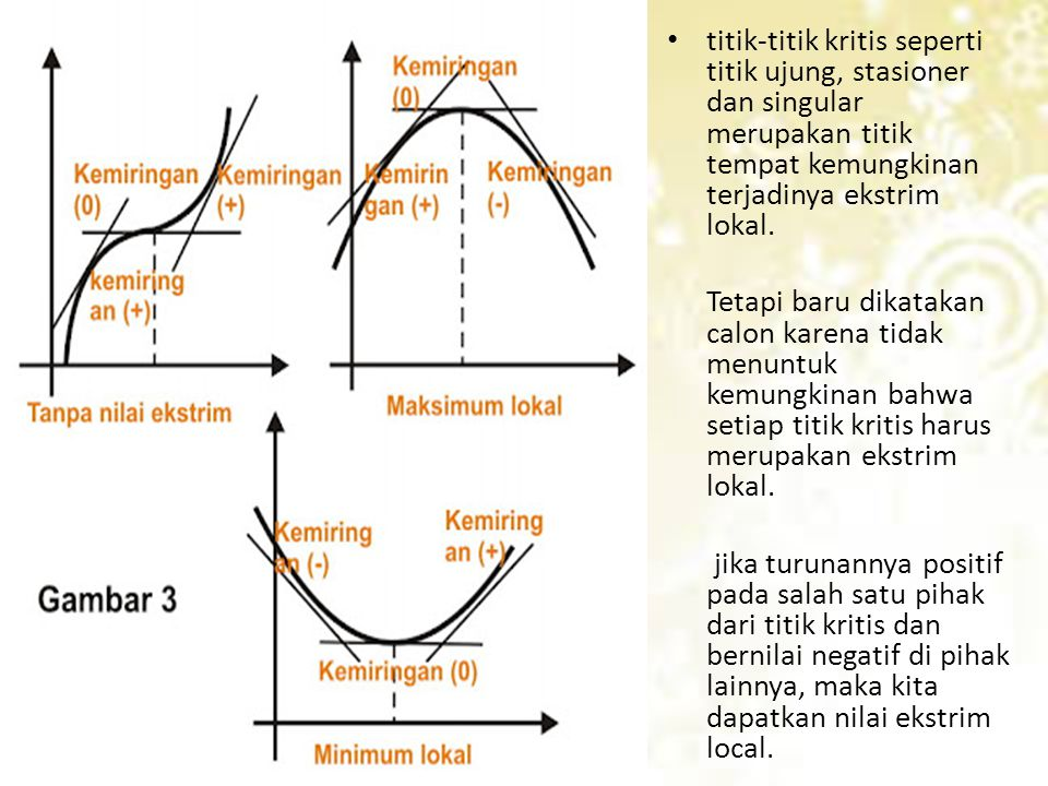 titik-titik kritis seperti titik ujung, stasioner dan singular merupakan titik tempat kemungkinan terjadinya ekstrim lokal.