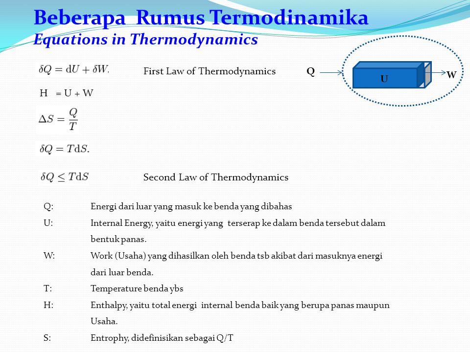 First Law of Thermodynamics Beberapa Rumus Termodinamika Equations in Thermodynamics Second Law of Thermodynamics Q:Energi dari luar yang masuk ke benda yang dibahas U:Internal Energy, yaitu energi yang terserap ke dalam benda tersebut dalam bentuk panas.