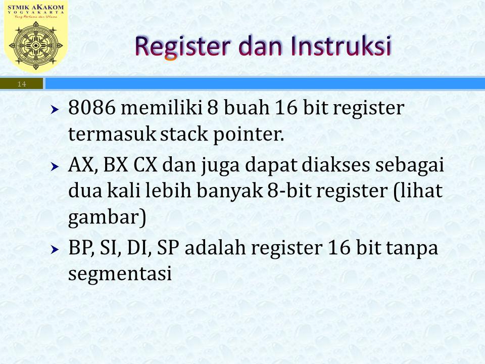  8086 memiliki 8 buah 16 bit register termasuk stack pointer.  AX, BX CX dan juga dapat diakses sebagai dua kali lebih banyak 8-bit register (lihat