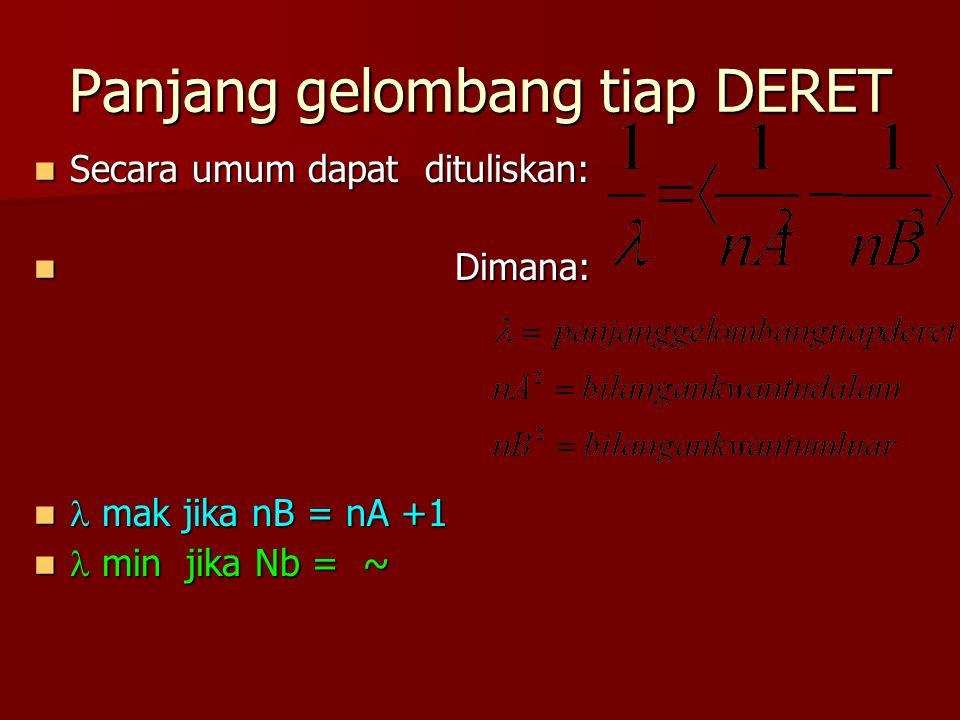 Panjang gelombang tiap DERET Secara umum dapat dituliskan: Secara umum dapat dituliskan: Dimana: Dimana: mak jika nB = nA +1 mak jika nB = nA +1 min j