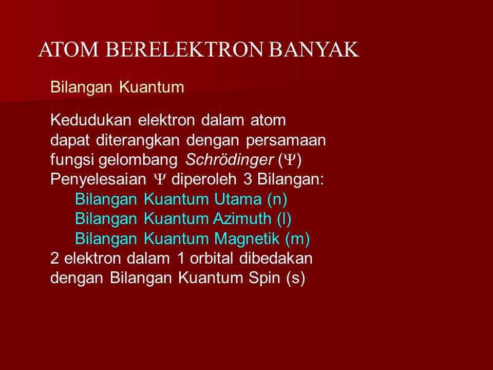 ATOM BERELEKTRON BANYAK Bilangan Kuantum Kedudukan elektron dalam atom dapat diterangkan dengan persamaan fungsi gelombang Schrödinger (  ) Penyelesa