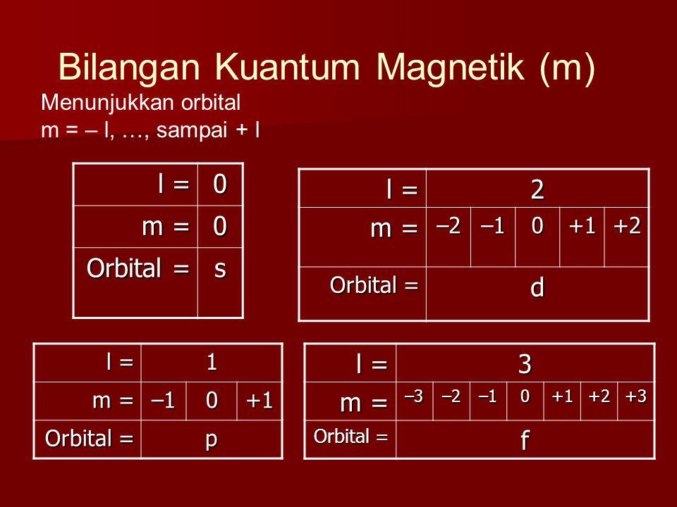 Bilangan Kuantum Magnetik (m) Menunjukkan orbital m = – l, …, sampai + l l = 0 m = 0 Orbital = s l = 2 m = –2–2–2–2 –1–1–1–10+1+2 Orbital = d l = 1 m