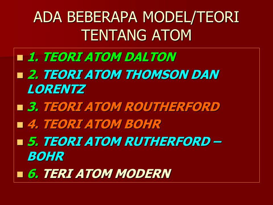 ADA BEBERAPA MODEL/TEORI TENTANG ATOM 1. TEORI ATOM DALTON 1. TEORI ATOM DALTON 2. TEORI ATOM THOMSON DAN LORENTZ 2. TEORI ATOM THOMSON DAN LORENTZ 3.