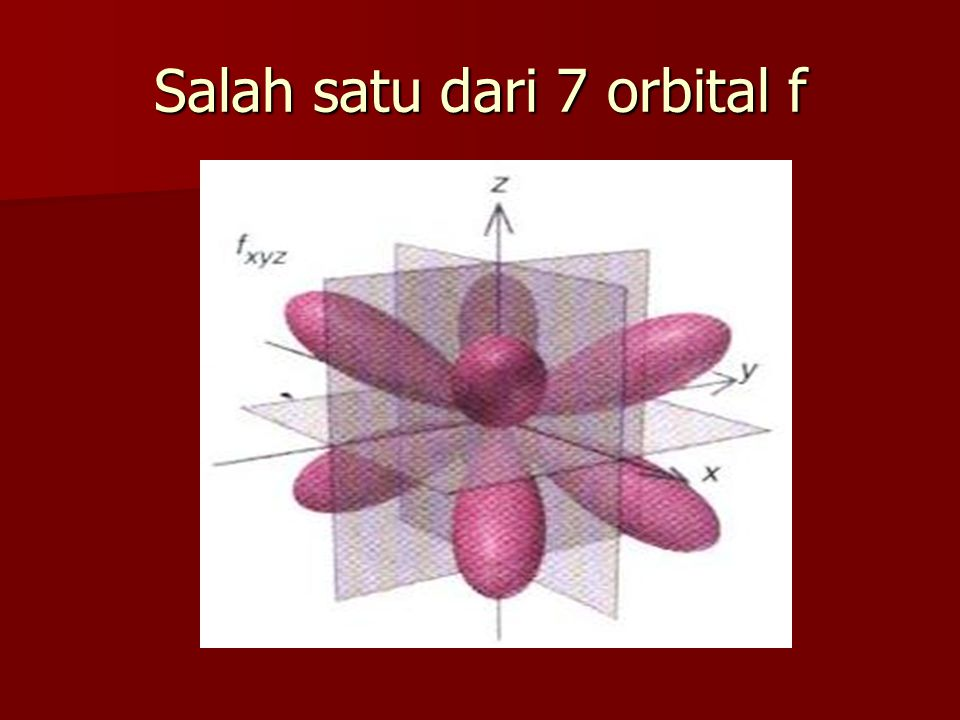 Salah satu dari 7 orbital f