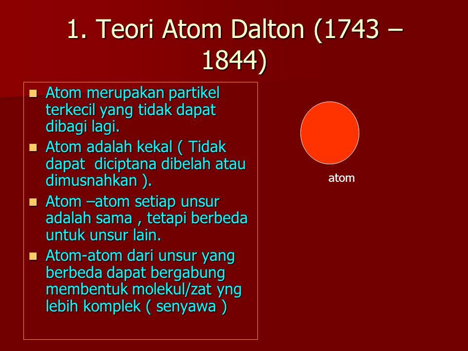 1. Teori Atom Dalton (1743 – 1844) Atom merupakan partikel terkecil yang tidak dapat dibagi lagi. Atom merupakan partikel terkecil yang tidak dapat di