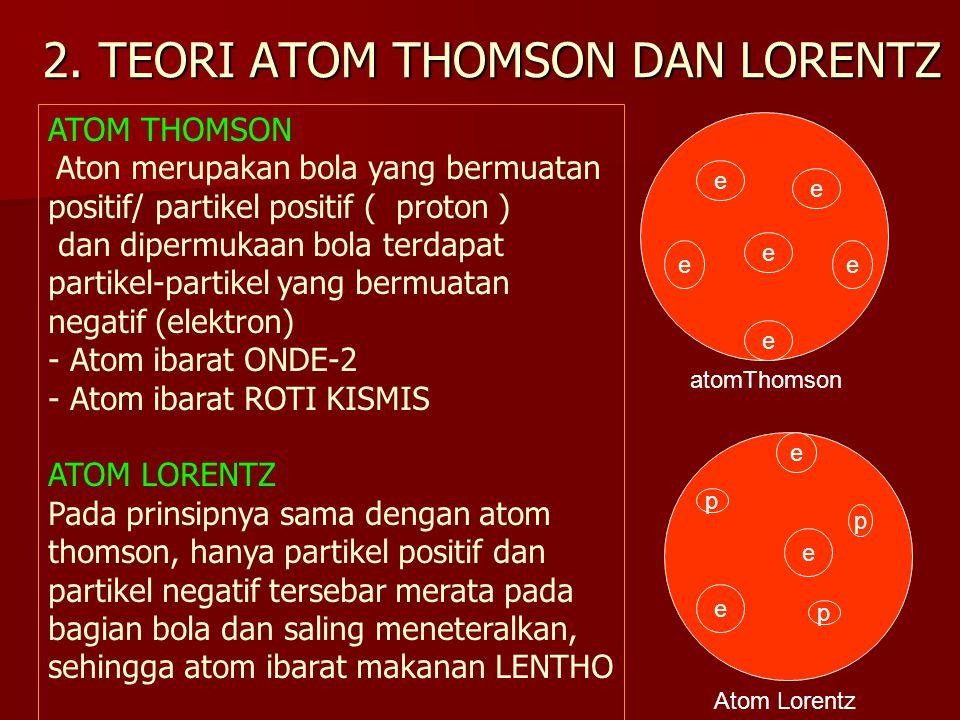 2. TEORI ATOM THOMSON DAN LORENTZ ATOM THOMSON Aton merupakan bola yang bermuatan positif/ partikel positif ( proton ) dan dipermukaan bola terdapat p