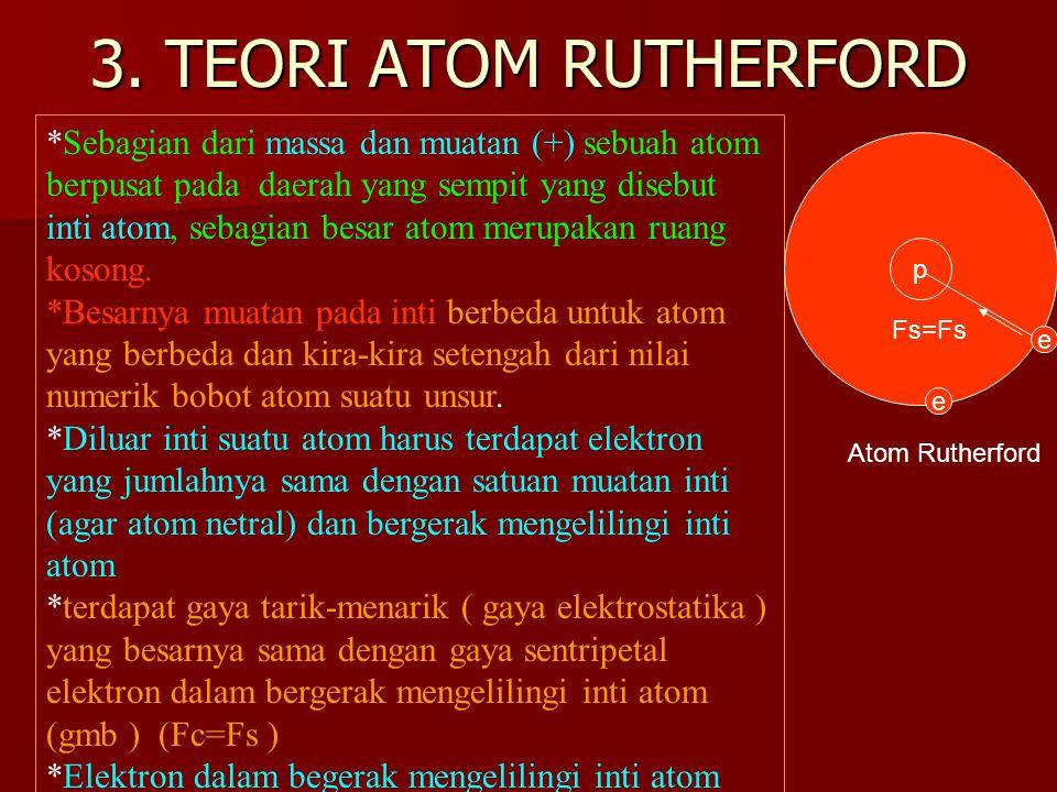 3. TEORI ATOM RUTHERFORD *Sebagian dari massa dan muatan (+) sebuah atom berpusat pada daerah yang sempit yang disebut inti atom, sebagian besar atom