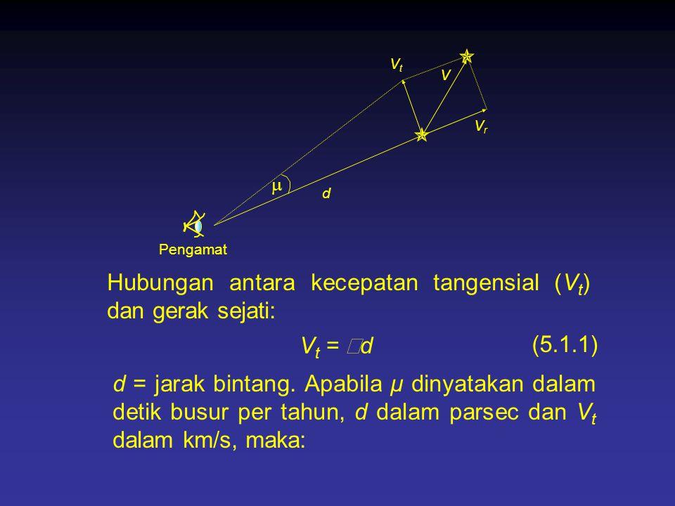 V t = 4,74  d V t = 4,74  / p Dengan p menyatakan paralaks bintang dalam satuan detik busur.