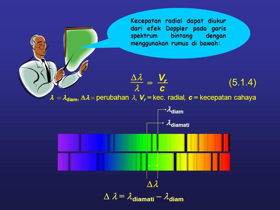  (5.1.4)  = diamati  diam diam  diamati  diam,  perubahan, V r = kec. radial, c = kecepatan cahaya  VrVr c = Kecepatan radial dapat diu