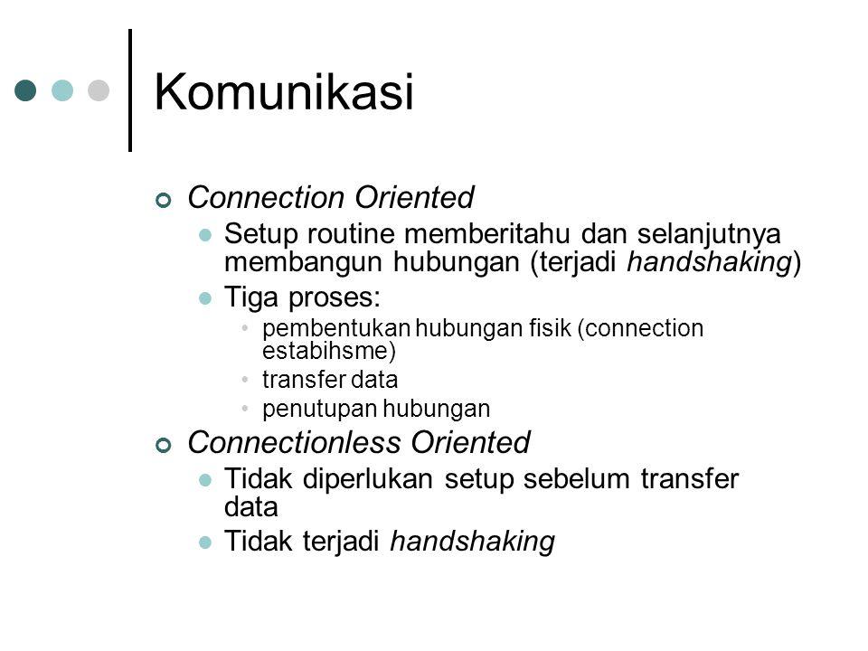 Komunikasi Connection Oriented Setup routine memberitahu dan selanjutnya membangun hubungan (terjadi handshaking) Tiga proses: pembentukan hubungan fi