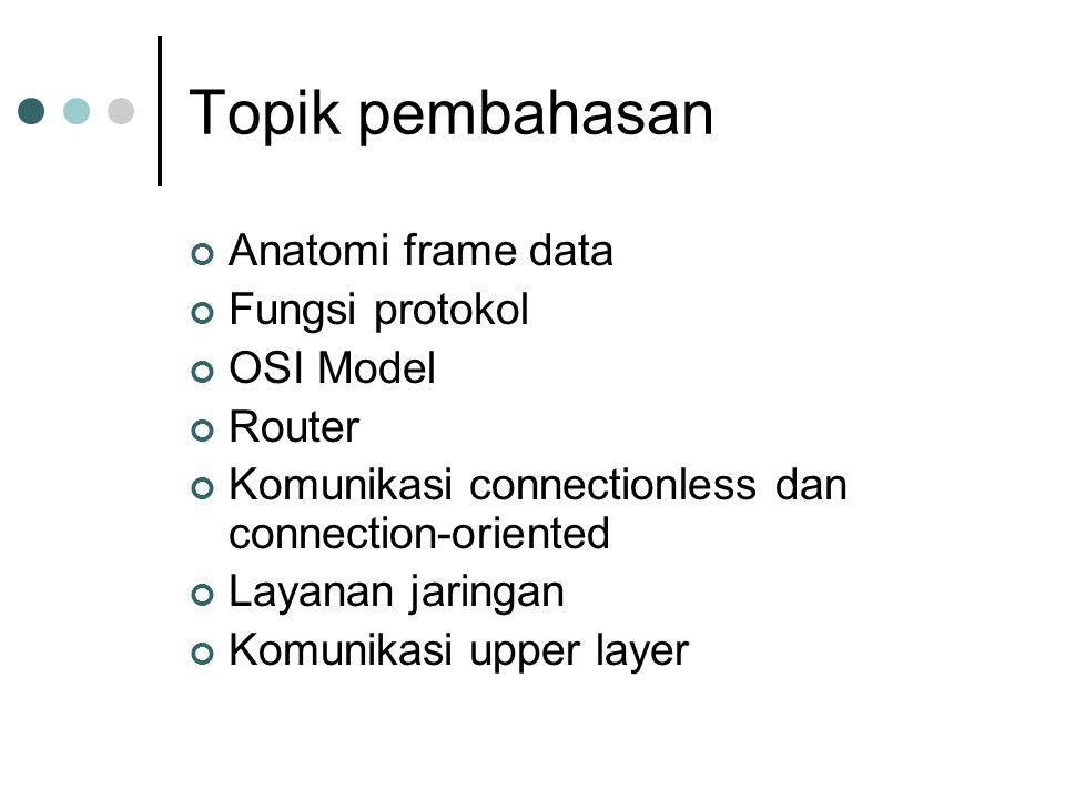 Topik pembahasan Anatomi frame data Fungsi protokol OSI Model Router Komunikasi connectionless dan connection-oriented Layanan jaringan Komunikasi upp