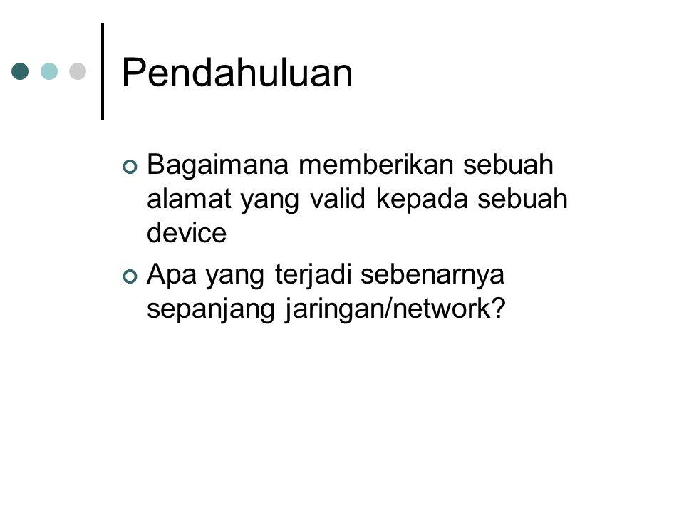 Pendahuluan Bagaimana memberikan sebuah alamat yang valid kepada sebuah device Apa yang terjadi sebenarnya sepanjang jaringan/network?