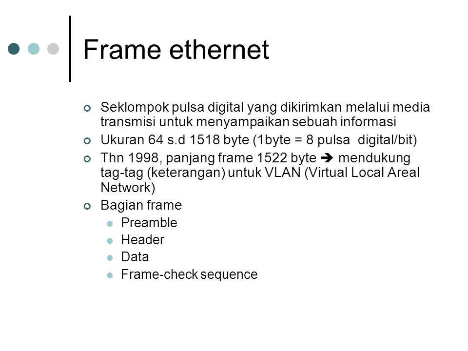 Frame ethernet Seklompok pulsa digital yang dikirimkan melalui media transmisi untuk menyampaikan sebuah informasi Ukuran 64 s.d 1518 byte (1byte = 8