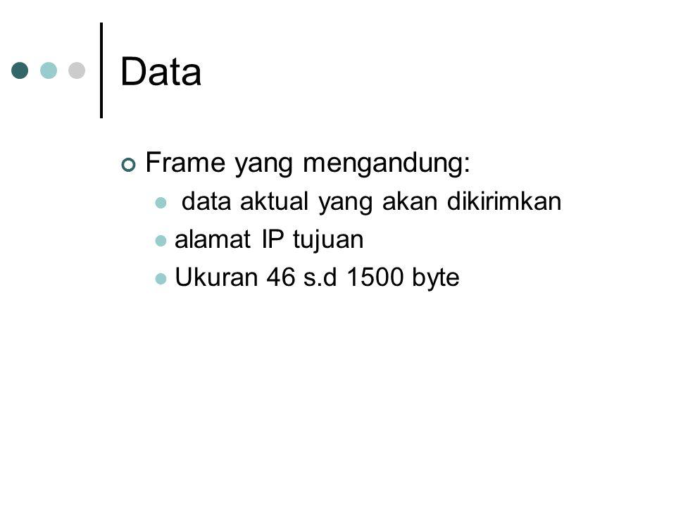 Data Frame yang mengandung: data aktual yang akan dikirimkan alamat IP tujuan Ukuran 46 s.d 1500 byte
