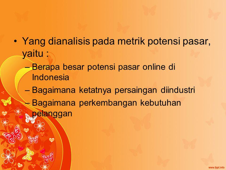 Yang dianalisis pada metrik potensi pasar, yaitu : –Berapa besar potensi pasar online di Indonesia –Bagaimana ketatnya persaingan diindustri –Bagaimana perkembangan kebutuhan pelanggan
