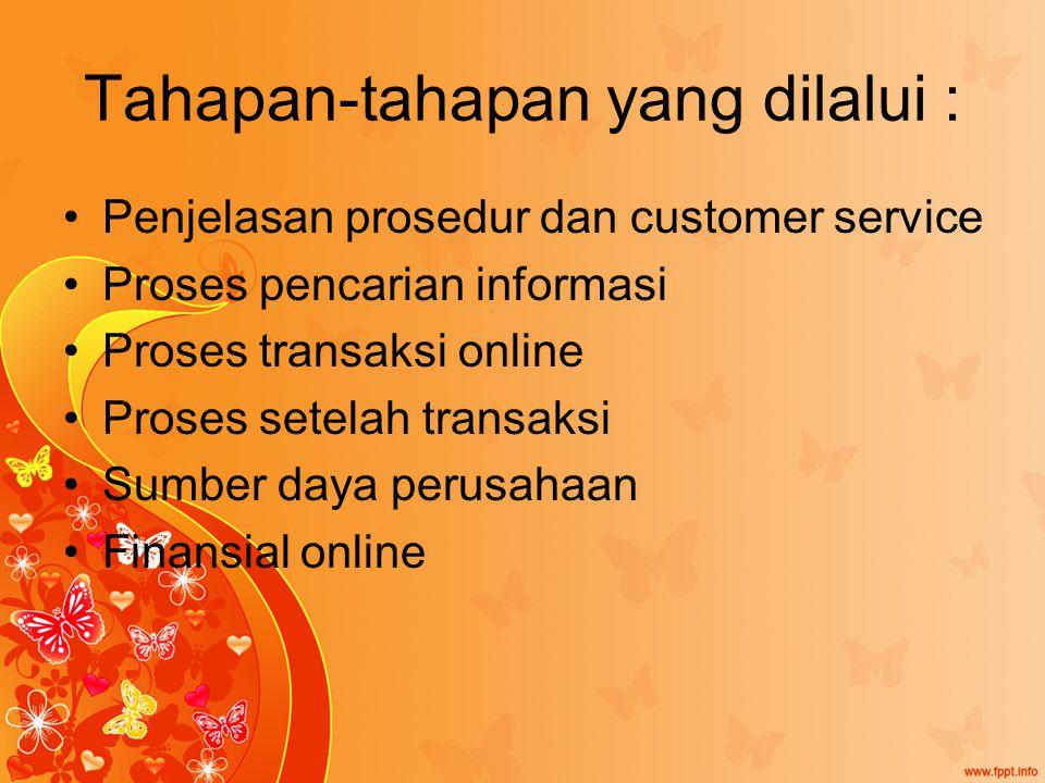 Tahapan-tahapan yang dilalui : Penjelasan prosedur dan customer service Proses pencarian informasi Proses transaksi online Proses setelah transaksi Sumber daya perusahaan Finansial online
