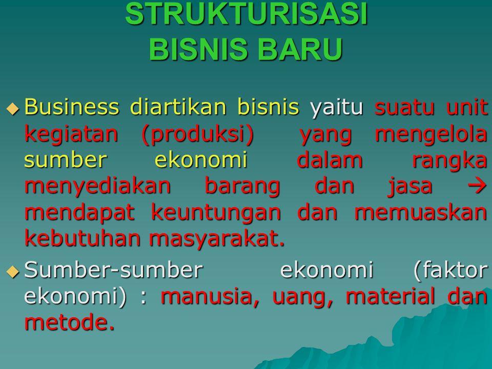 STRUKTURISASI BISNIS BARU  Business diartikan bisnis yaitu suatu unit kegiatan (produksi) yang mengelola sumber ekonomi dalam rangka menyediakan barang dan jasa  mendapat keuntungan dan memuaskan kebutuhan masyarakat.