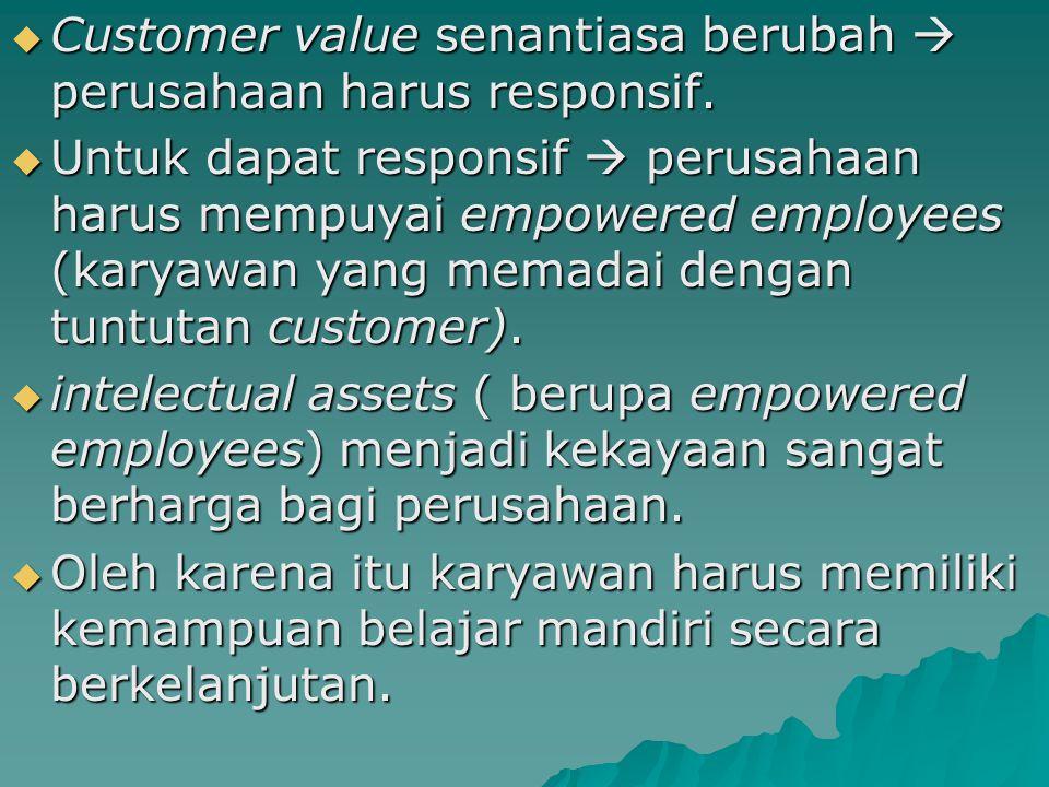  Customer value senantiasa berubah  perusahaan harus responsif.  Untuk dapat responsif  perusahaan harus mempuyai empowered employees (karyawan ya