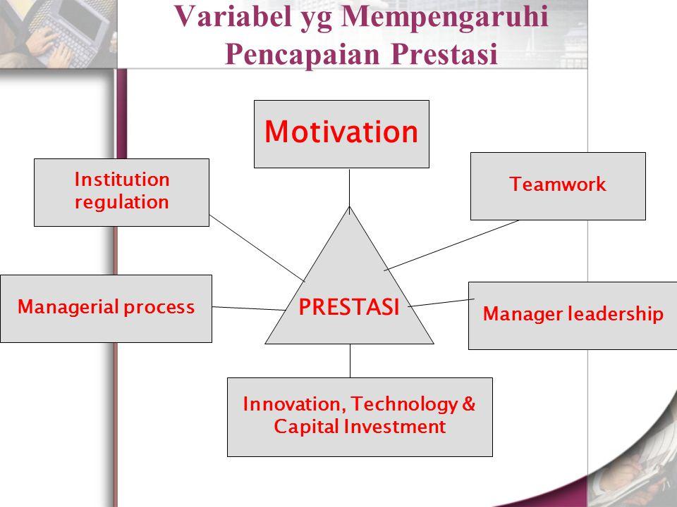 Variabel yg Mempengaruhi Pencapaian Prestasi PRESTASI Manager leadership Teamwork Innovation, Technology & Capital Investment Managerial process Institution regulation Motivation