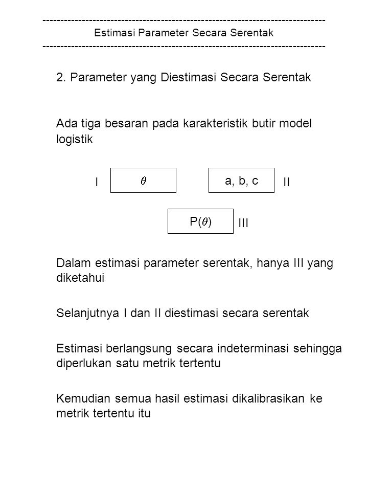 ------------------------------------------------------------------------------ Estimasi Parameter Secara Serentak ------------------------------------------------------------------------------ Estimation of  Scores for examinees from file a:2459.dat, standardizing ability 172991 9 95–0.511 172003 7 91–1.015 212001 15109 1.040 218002 12102 0.217 218005 9 95–0.511 218006 7 91–1.015 218007 4 82–1.936 218008 10 98–0.269 218009 7 91–1.015 232002 9 95 –0.511 231003 8 93–0.758 23200411100–0.028 232005 2 74–2.892 232006 6 88 –1.290 232007 5 86 –1.592 23200917 116 1.782 232011 5 86 –1.592 23201212102 0.217 232013 8 93 –0.758 232014 9 95 –0.511 232018 7 91 –1.015 23201911100 –0.028 232024 6 88 –1.290 232025 7 91 –1.015 232026 4 82 –1.936 232027 7 91 –1.015 232028 6 88 –1.290 23203010 98 –0.269 232031 9 95 –0.511 232032 9 95–0.511