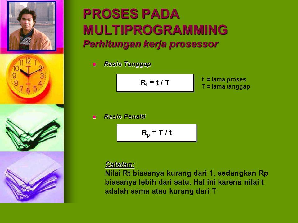 PROSES PADA MULTIPROGRAMMING Perhitungan kerja prosessor Rasio Tanggap Rasio Tanggap R t = t / T Rasio Penalti Rasio Penalti R p = T / t Catatan: Nila
