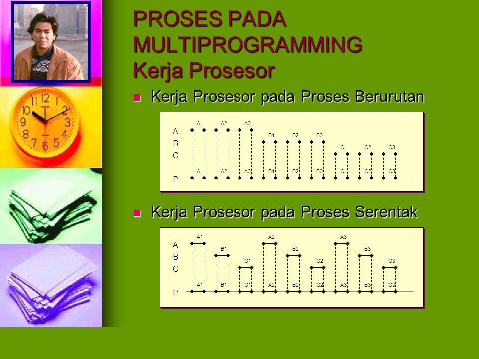 A B C P A2A1A3 B2B1B3 C2C1C3 A2A1A3 B2B1B3C2C1C3 PROSES PADA MULTIPROGRAMMING Kerja Prosesor Kerja Prosesor pada Proses Berurutan Kerja Prosesor pada
