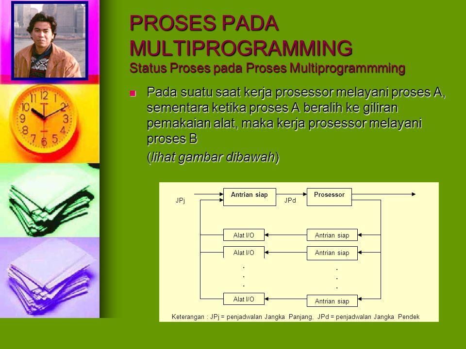 PROSES PADA MULTIPROGRAMMING Status Proses pada Proses Multiprogrammming Prioritas Prioritas Proses yang memiliki prioritas lebih tinggi harus didahulukan dengan diletakkan pada antrian terdepan dan menuggu proses yang sedang berlangsung selesai, untuk kemudian proses dengan prioritas tersebut dilayani oleh prosessor.