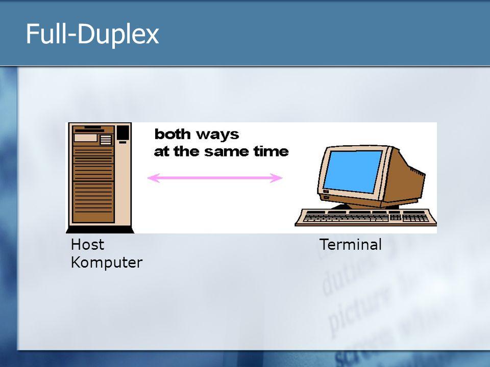 Full-Duplex TerminalHost Komputer